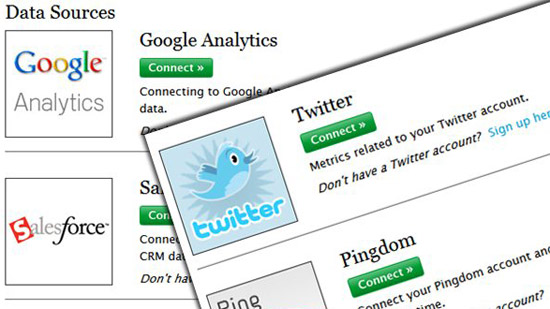 dati analytics, twitter e pingdom